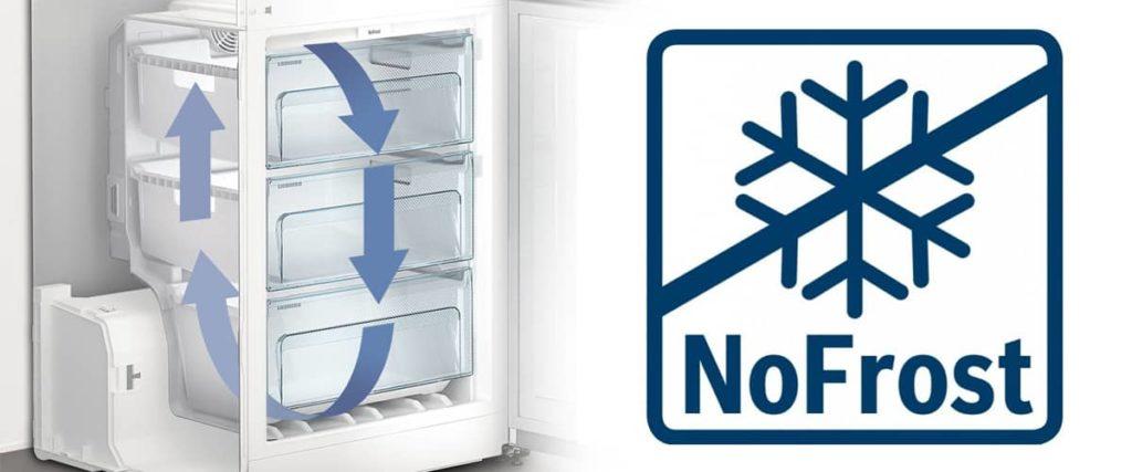 Почему течет холодильник: причина и что делать