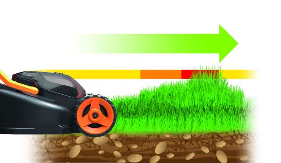Лучшие аккумуляторные газонокосилки