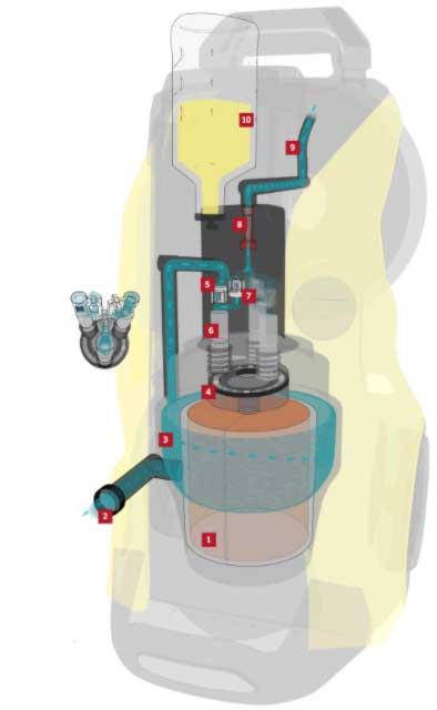 Как отремонтировать мойку высокого давления в домашних условиях